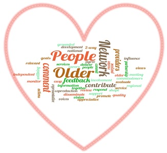 Heart word cloud